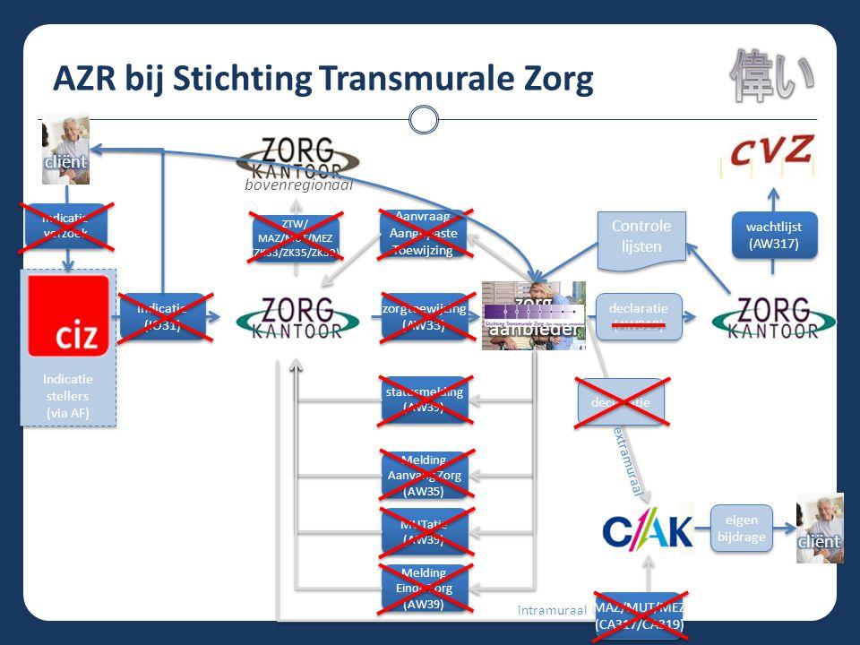 AZR bij Stichting Transmurale Zorg