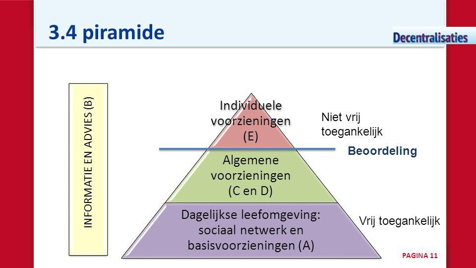 3.4 piramide Individuele voorzieningen (E)