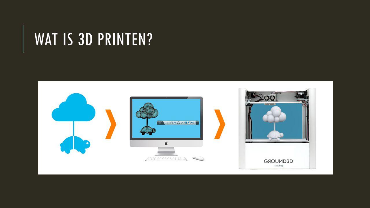 Wat is 3d printen