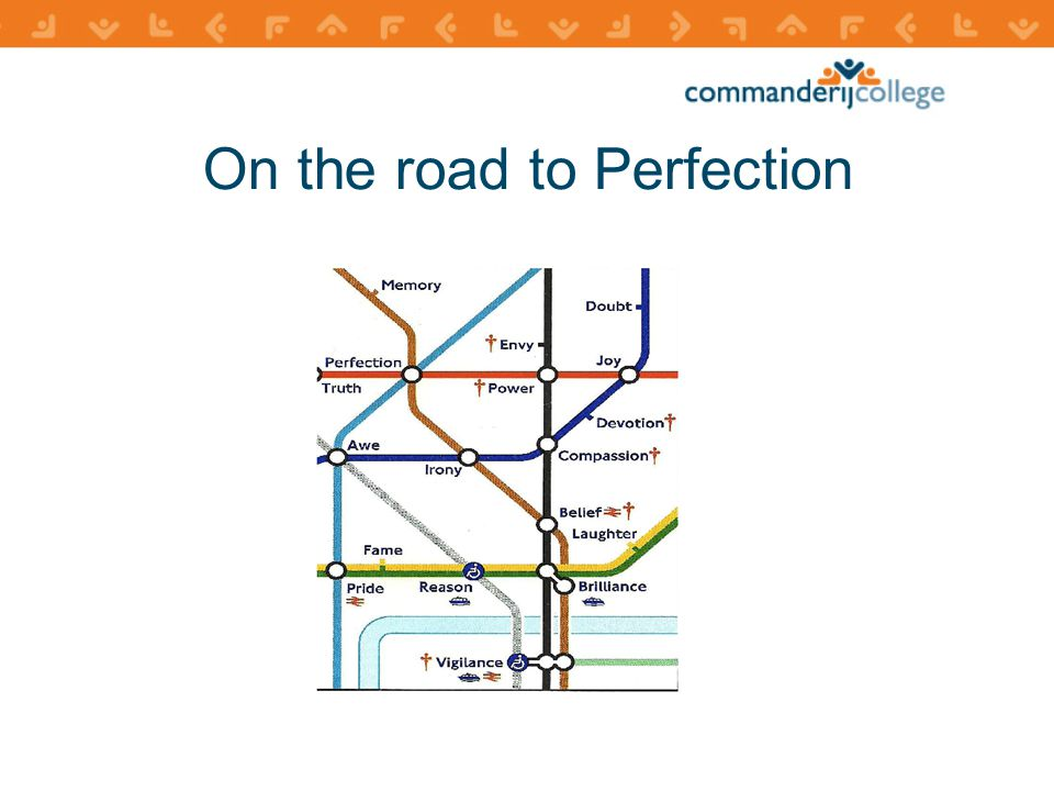 On the road to Perfection