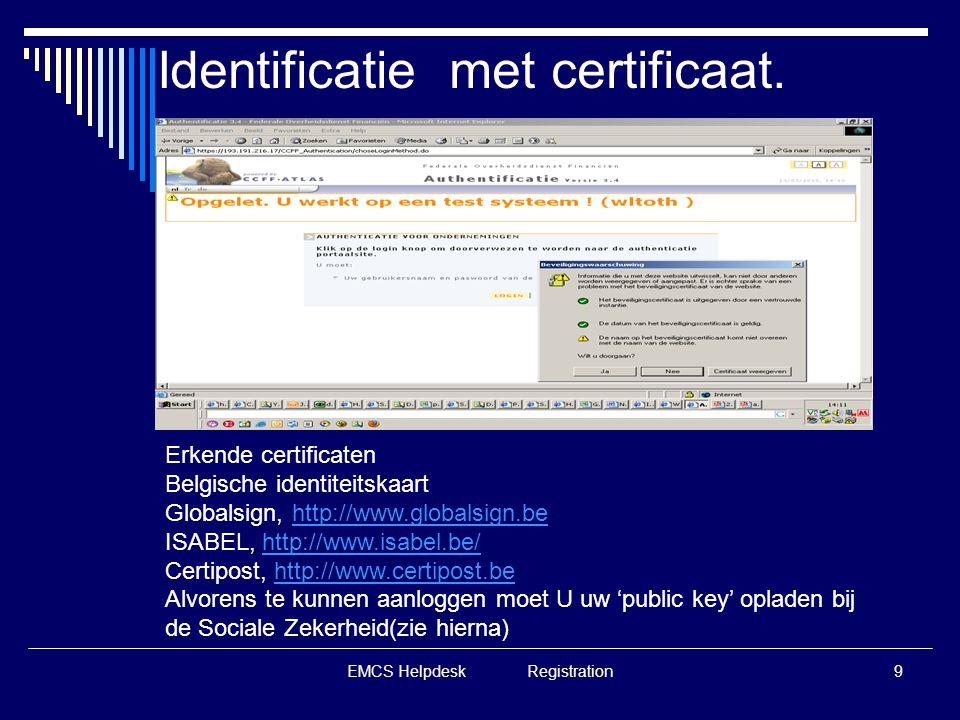 Identificatie met certificaat.