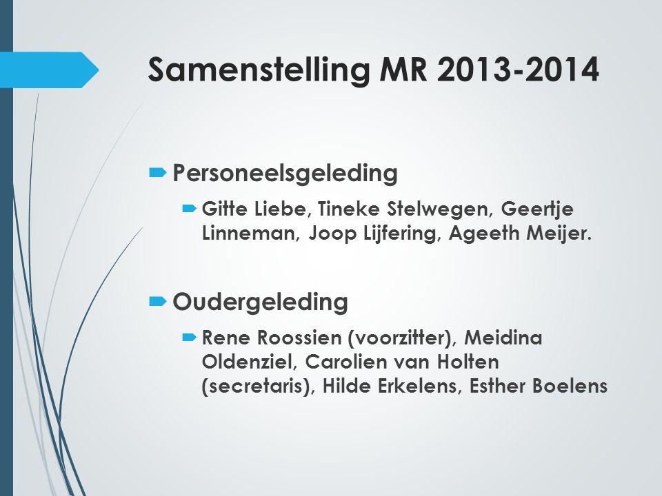 Samenstelling MR 2013-2014 Personeelsgeleding Oudergeleding