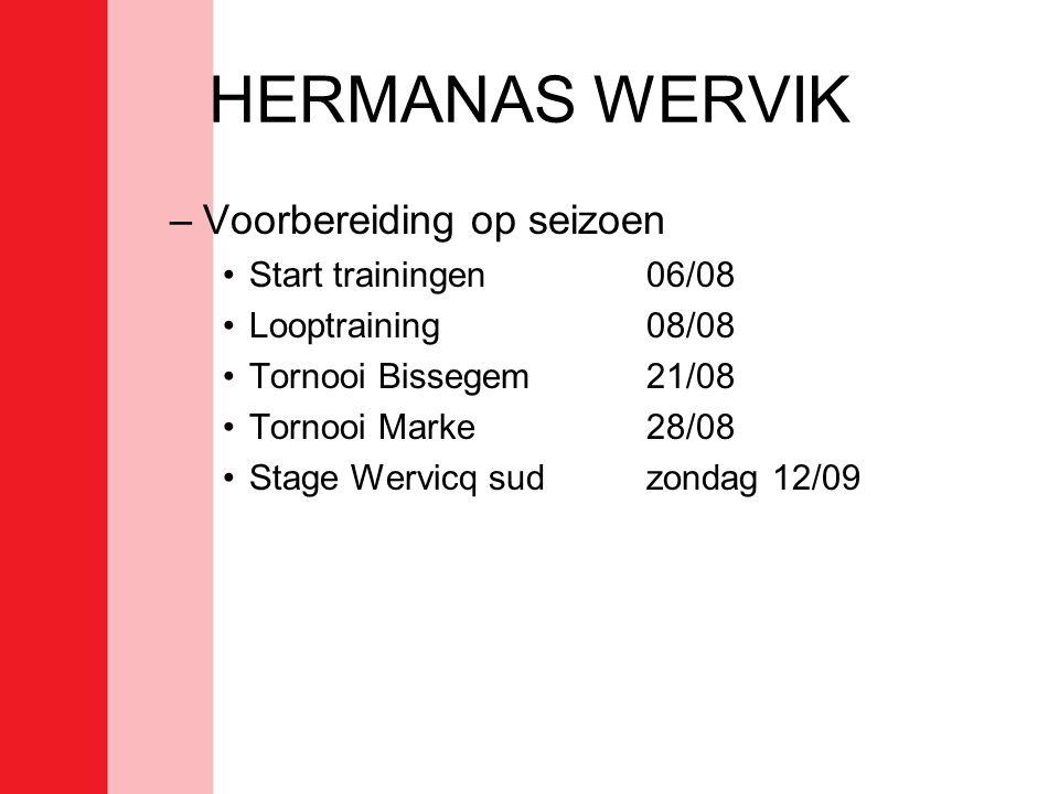 HERMANAS WERVIK Voorbereiding op seizoen Start trainingen 06/08