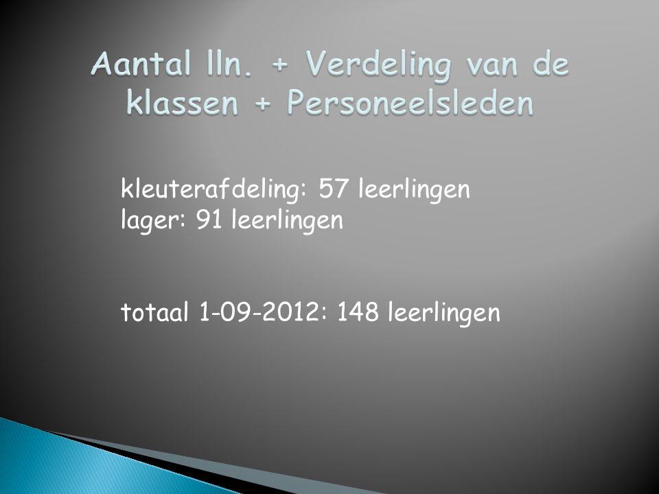 Aantal lln. + Verdeling van de klassen + Personeelsleden