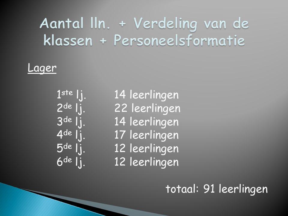 Aantal lln. + Verdeling van de klassen + Personeelsformatie