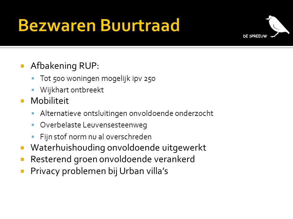 Bezwaren Buurtraad Afbakening RUP: Mobiliteit