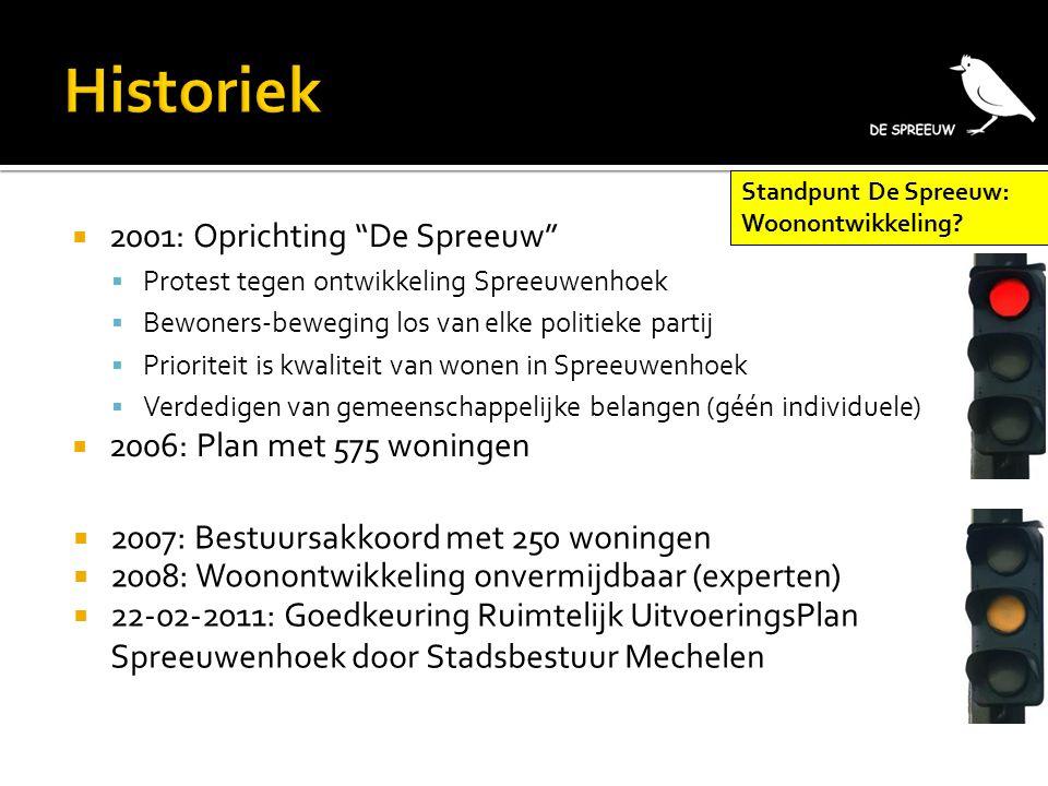 Historiek 2001: Oprichting De Spreeuw 2006: Plan met 575 woningen