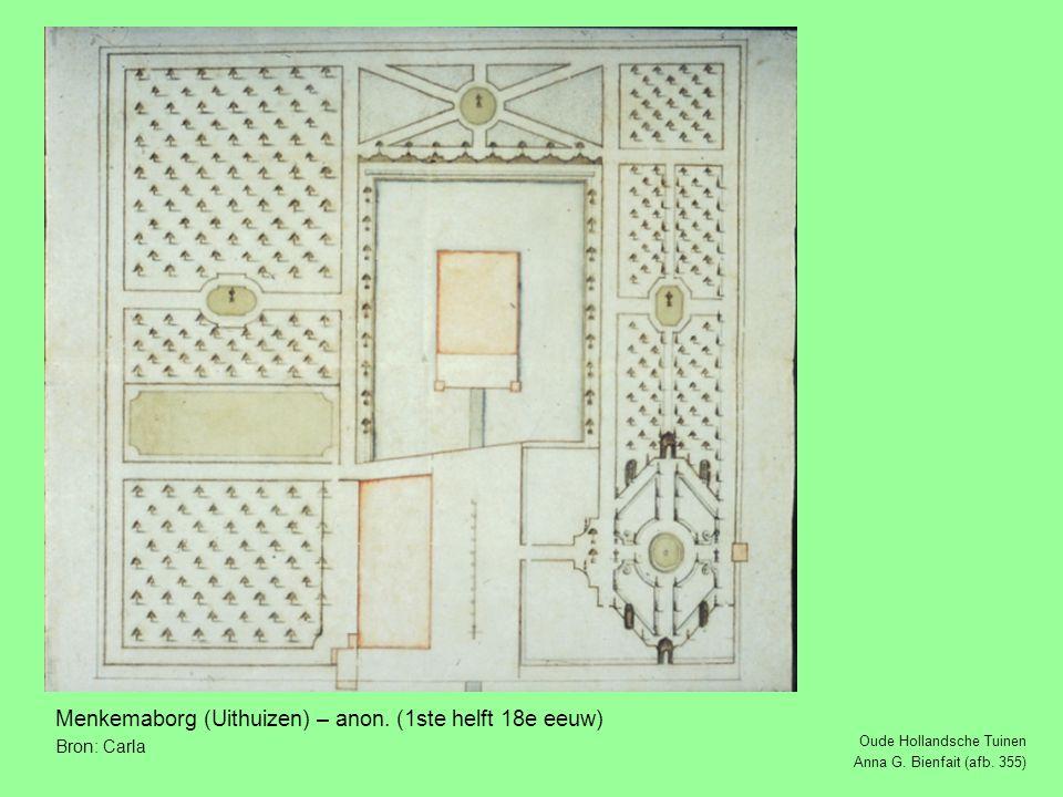 Menkemaborg (Uithuizen) – anon. (1ste helft 18e eeuw)