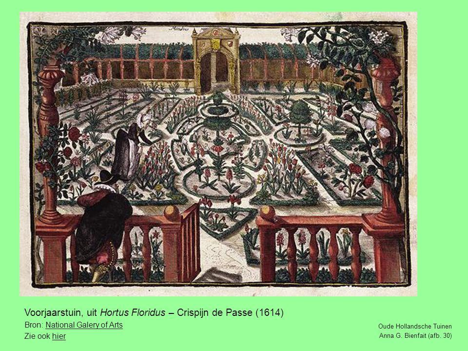 Voorjaarstuin, uit Hortus Floridus – Crispijn de Passe (1614)