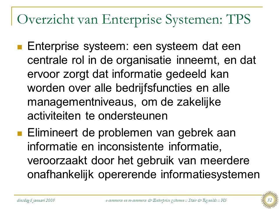 Overzicht van Enterprise Systemen: TPS