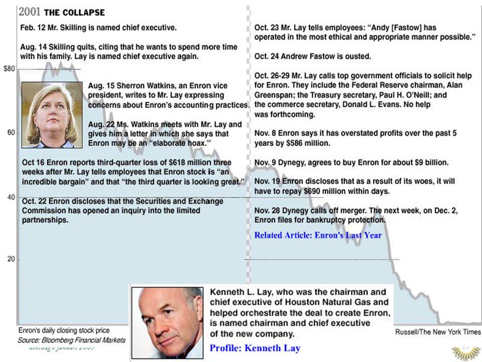 Enron ging eind 2001 failliet toen bleek dat er voor miljarden was gefraudeerd bij het op zes na grootste bedrijf in de Verenigde Staten. Skilling en Lay zouden de financiële problemen van Enron bewust hebben verzwegen voor de buitenwereld, terwijl ze tegelijkertijd miljoenen dollars verdienden aan de verkoop van aandelen Enron. Skilling en Lay hebben altijd ontkend schuldig te zijn.