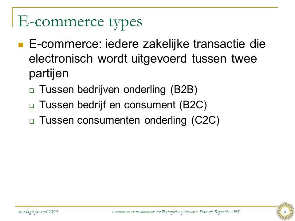 E-commerce types E-commerce: iedere zakelijke transactie die electronisch wordt uitgevoerd tussen twee partijen.