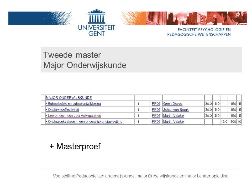 Tweede master Major Onderwijskunde
