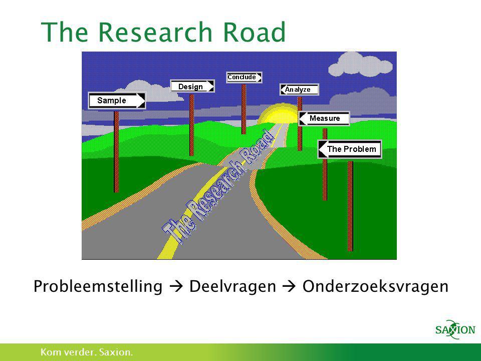 The Research Road Probleemstelling  Deelvragen  Onderzoeksvragen