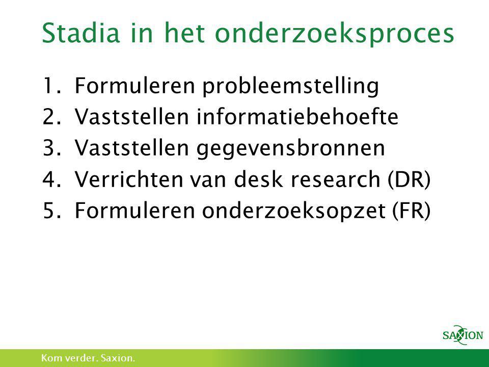 Stadia in het onderzoeksproces