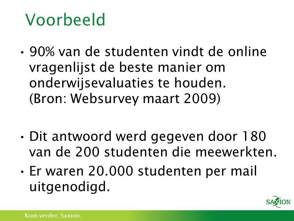 Voorbeeld 90% van de studenten vindt de online vragenlijst de beste manier om onderwijsevaluaties te houden. (Bron: Websurvey maart 2009)