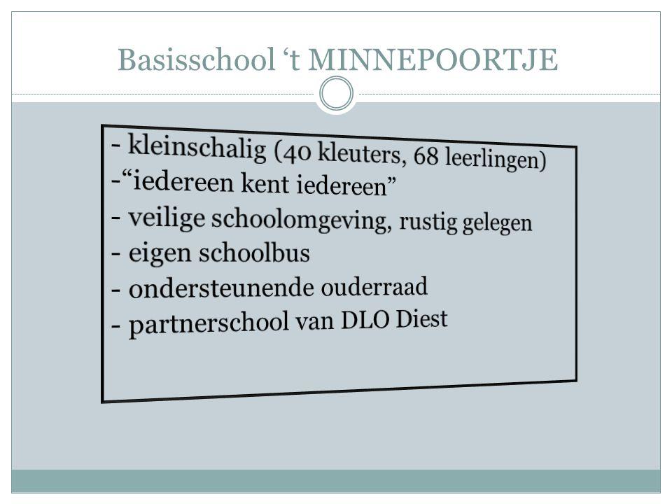 Basisschool 't MINNEPOORTJE