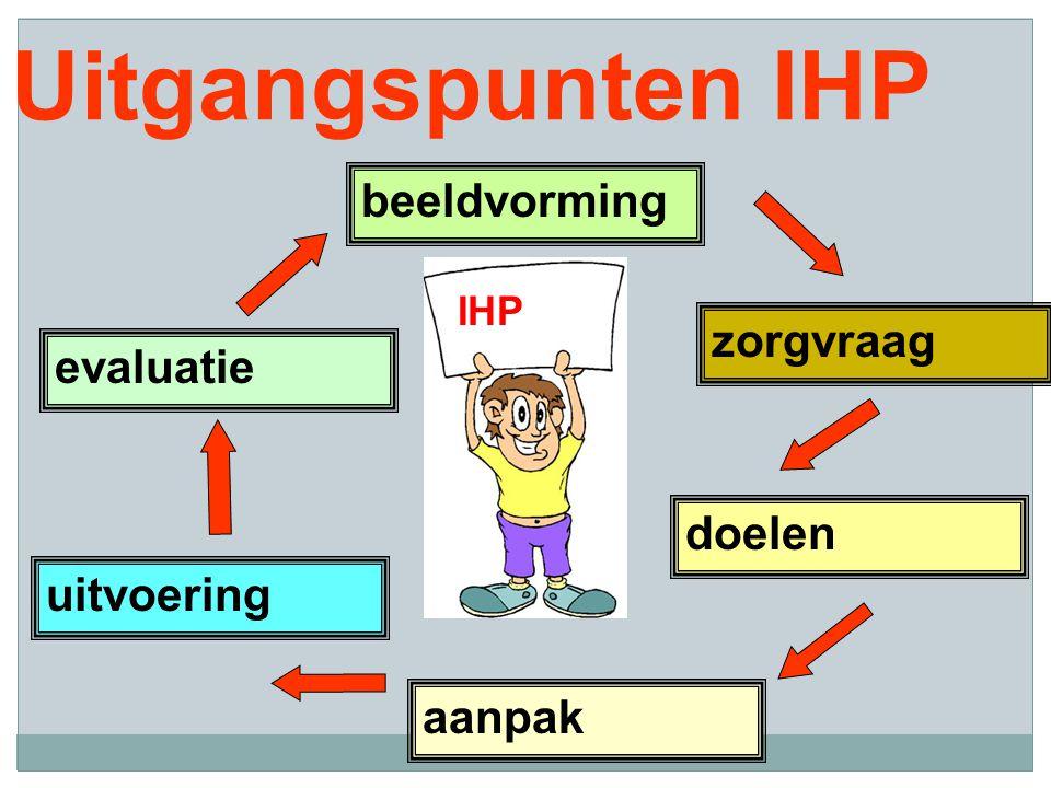 Uitgangspunten IHP beeldvorming zorgvraag evaluatie doelen uitvoering