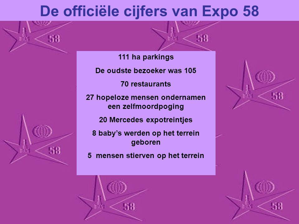 De officiële cijfers van Expo 58