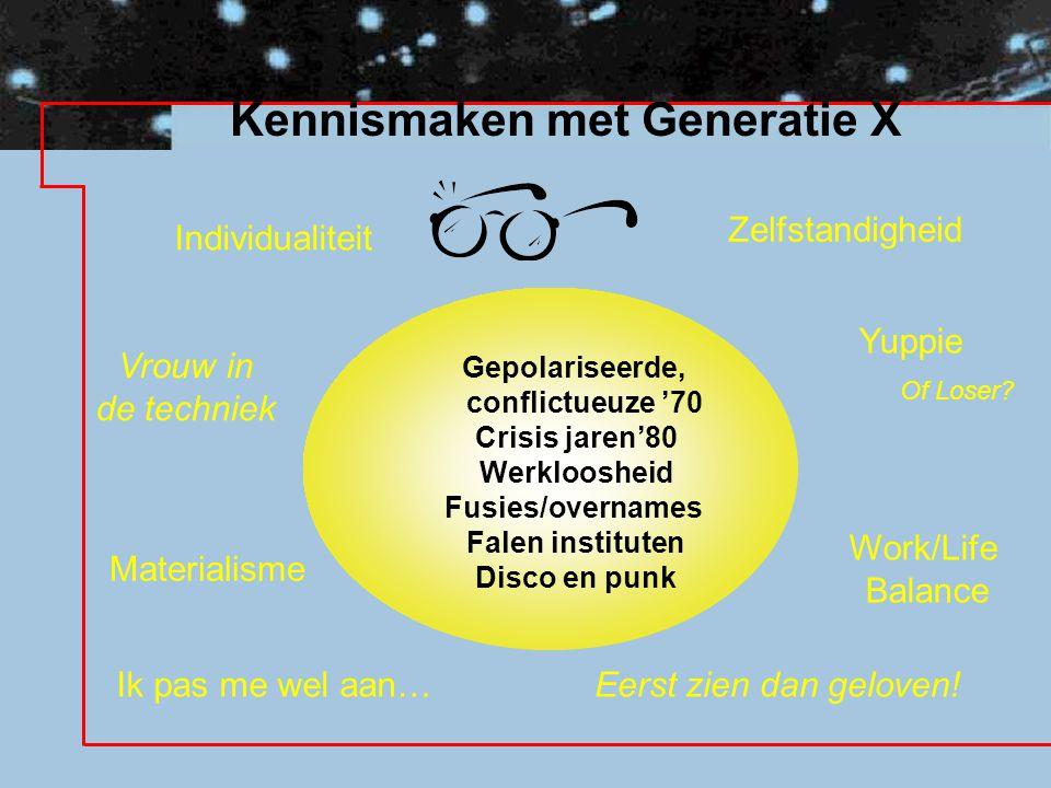 Kennismaken met Generatie X