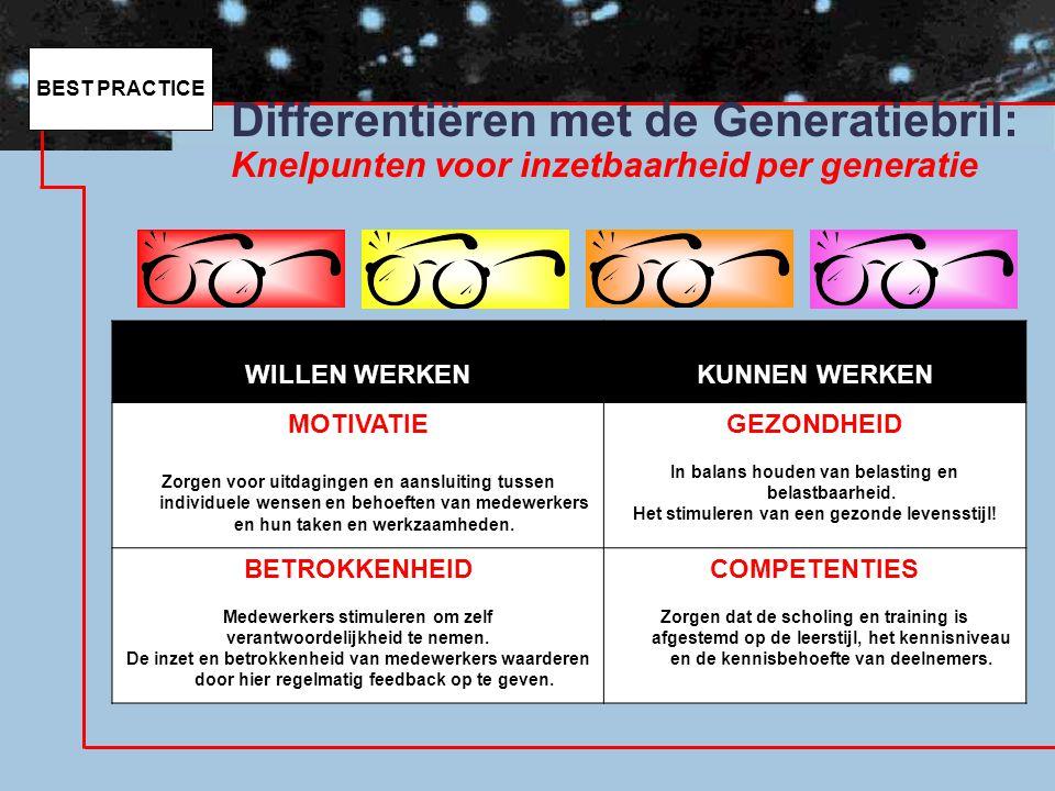 BEST PRACTICE Differentiëren met de Generatiebril: Knelpunten voor inzetbaarheid per generatie. WILLEN WERKEN.