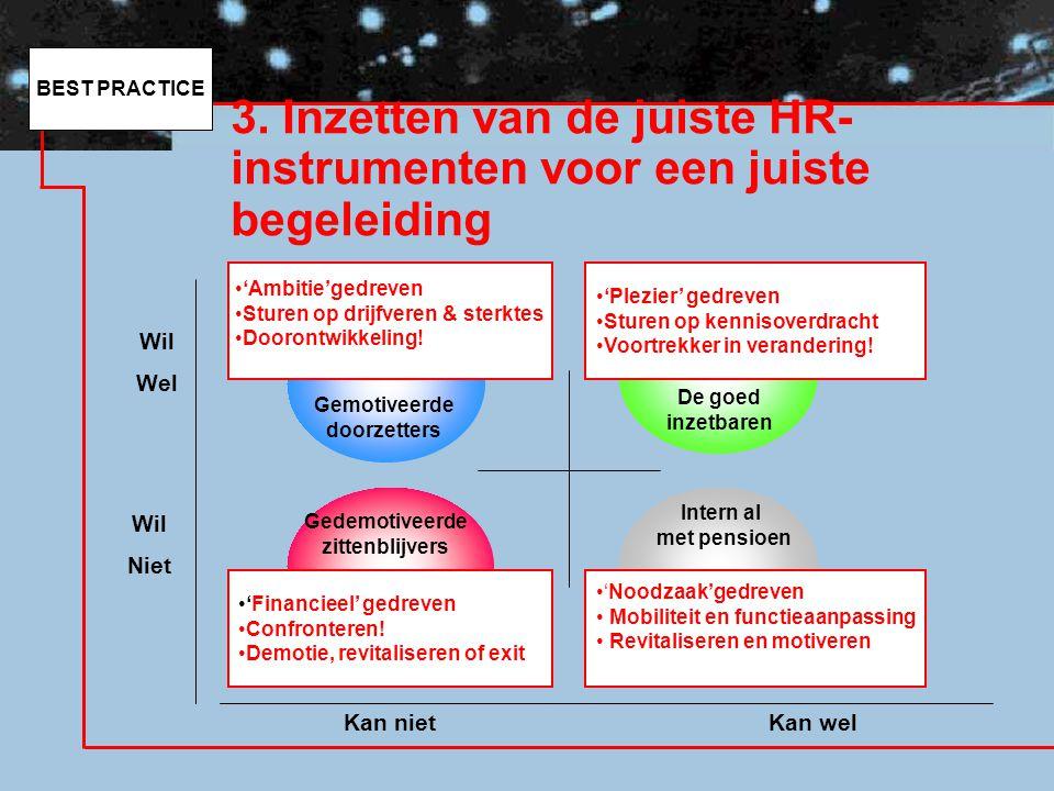 3. Inzetten van de juiste HR-instrumenten voor een juiste begeleiding