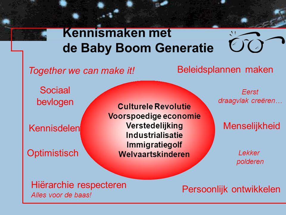 Kennismaken met de Baby Boom Generatie