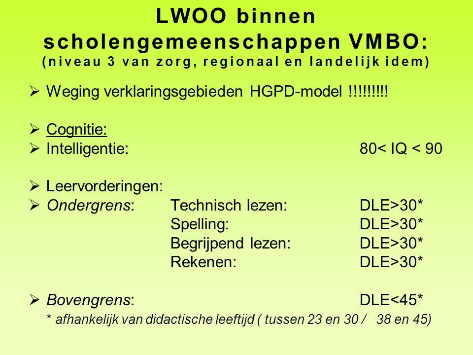 LWOO binnen scholengemeenschappen VMBO: (niveau 3 van zorg, regionaal en landelijk idem)
