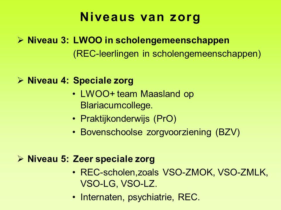 Niveaus van zorg Niveau 3: LWOO in scholengemeenschappen