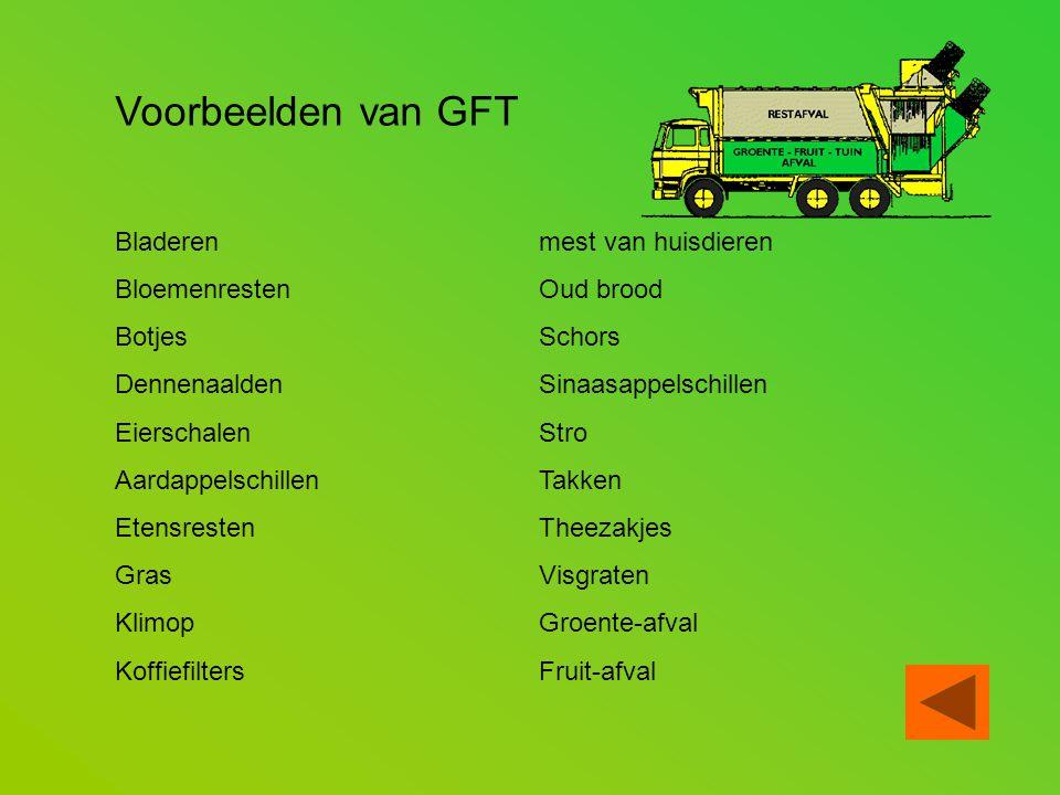 Voorbeelden van GFT Bladeren mest van huisdieren