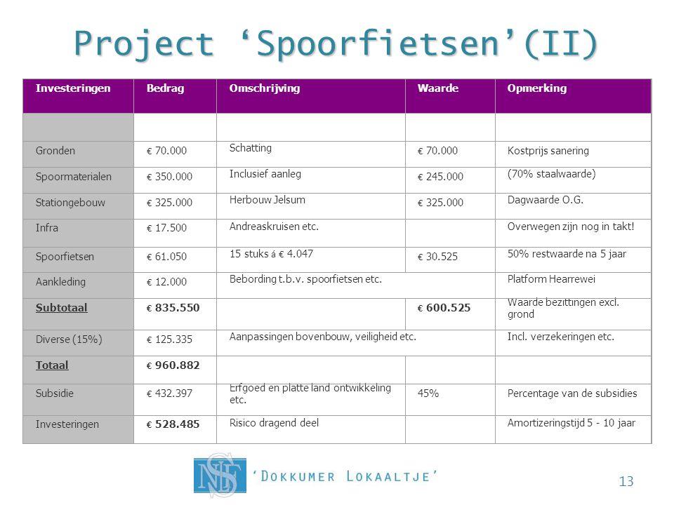 Project 'Spoorfietsen'(II)
