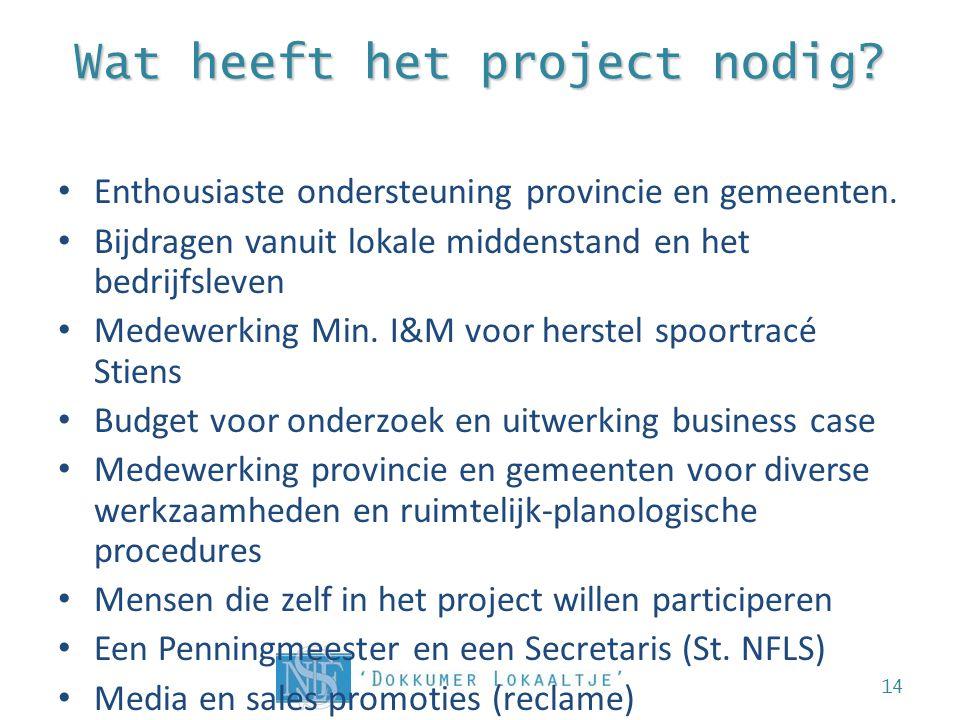 Wat heeft het project nodig