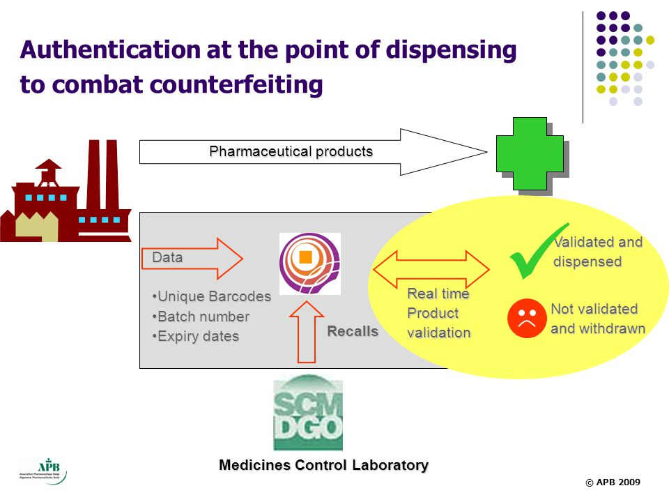 Authentication at the point of dispensing to combat counterfeiting