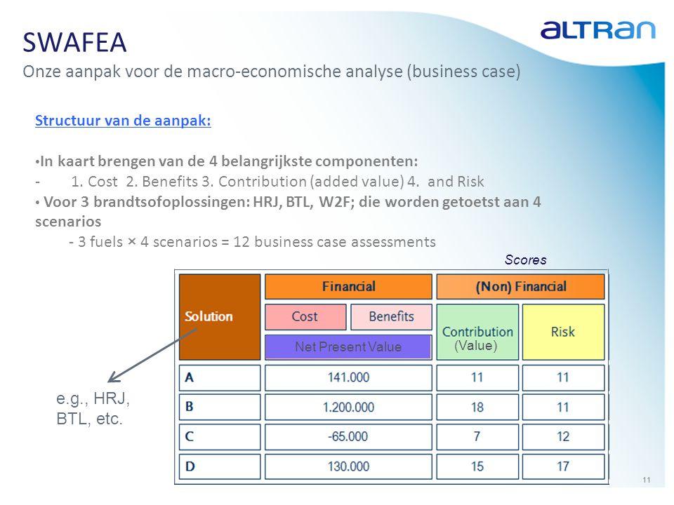 SWAFEA Onze aanpak voor de macro-economische analyse (business case)