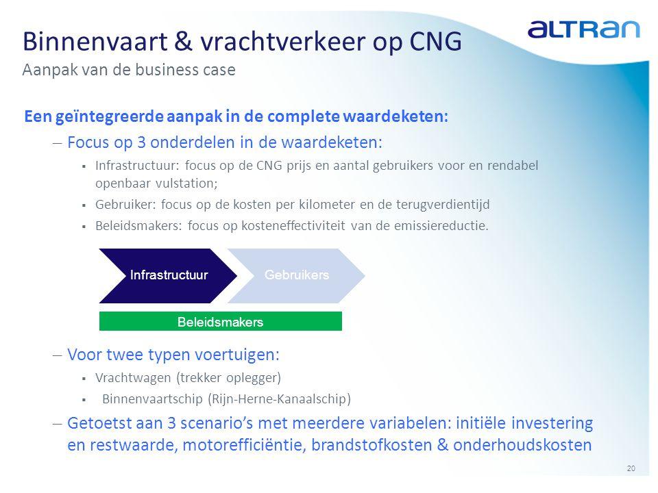 Binnenvaart & vrachtverkeer op CNG
