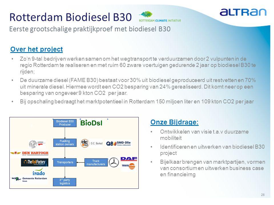 Rotterdam Biodiesel B30 Eerste grootschalige praktijkproef met biodiesel B30. Over het project.