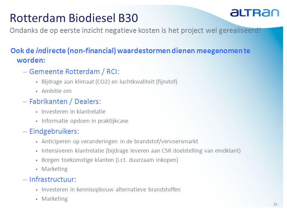 Rotterdam Biodiesel B30 Ondanks de op eerste inzicht negatieve kosten is het project wel gerealiseerd!