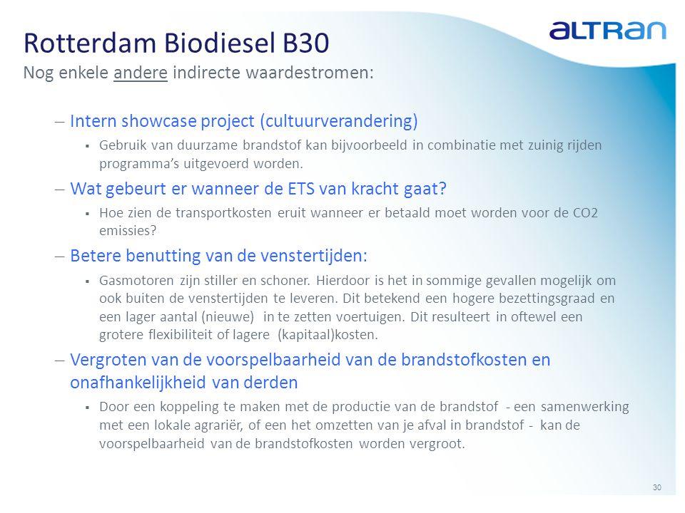 Rotterdam Biodiesel B30 Nog enkele andere indirecte waardestromen: