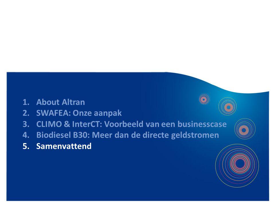 About Altran SWAFEA: Onze aanpak. CLIMO & InterCT: Voorbeeld van een businesscase. Biodiesel B30: Meer dan de directe geldstromen.