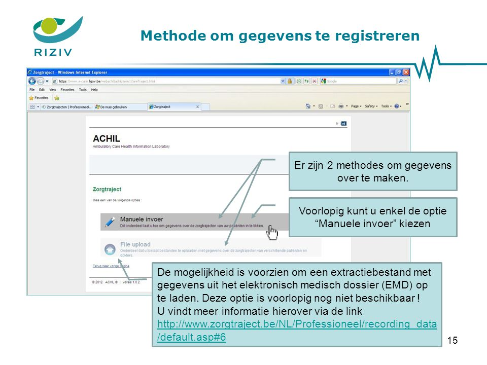 Methode om gegevens te registreren