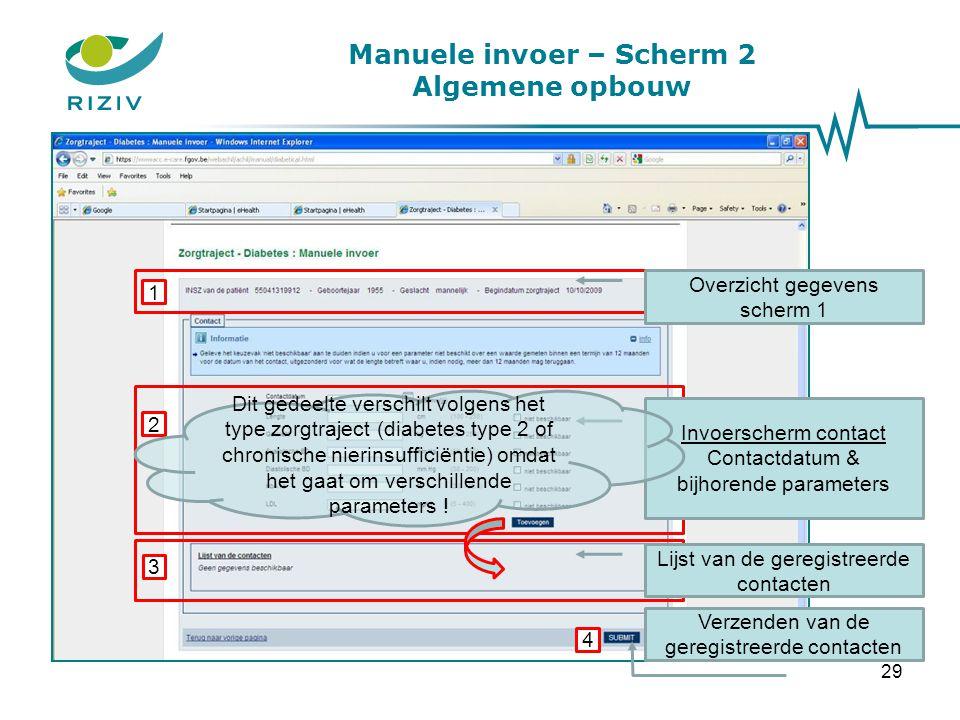 Manuele invoer – Scherm 2 Algemene opbouw