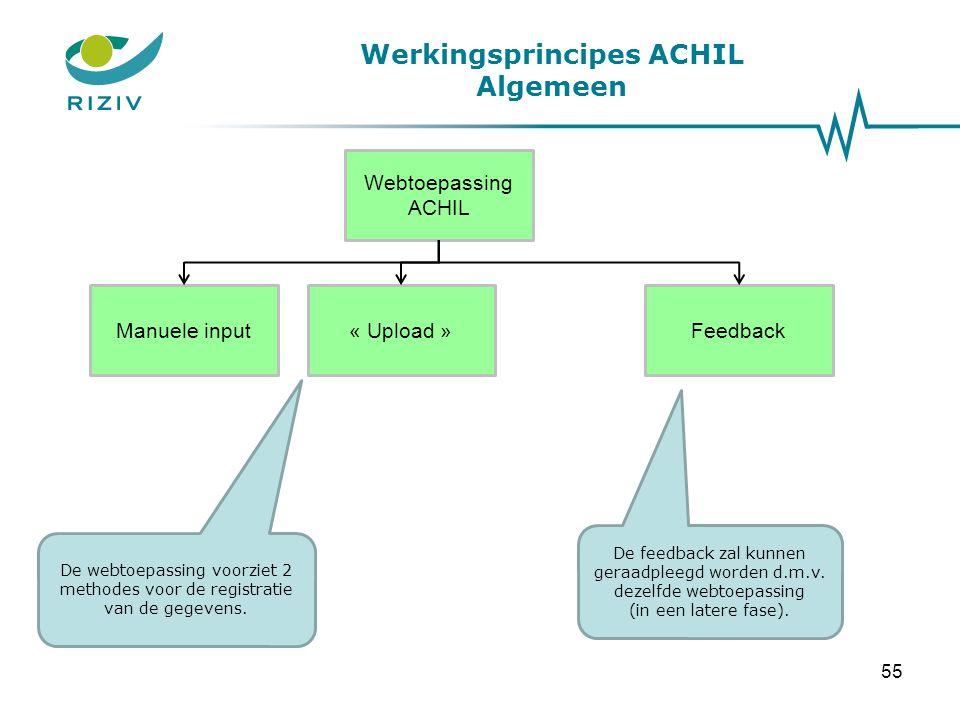Werkingsprincipes ACHIL Algemeen