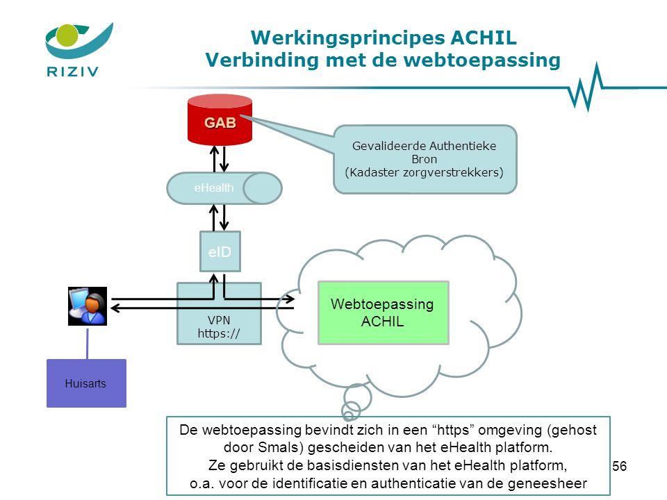 Werkingsprincipes ACHIL Verbinding met de webtoepassing