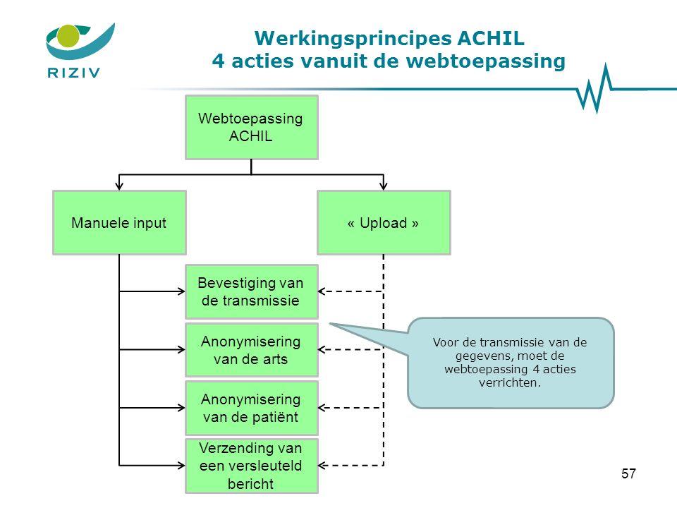 Werkingsprincipes ACHIL 4 acties vanuit de webtoepassing