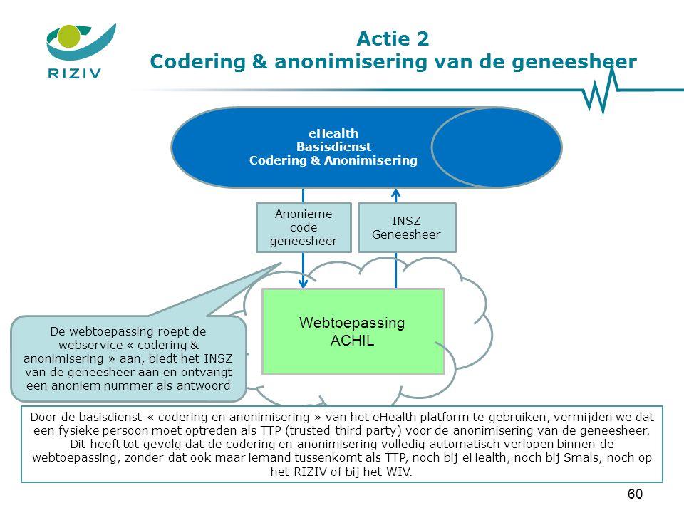 Actie 2 Codering & anonimisering van de geneesheer