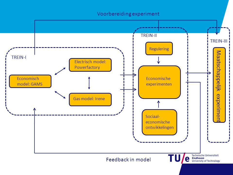 TREIN-vervolg Ontwikkelen en testen modellen