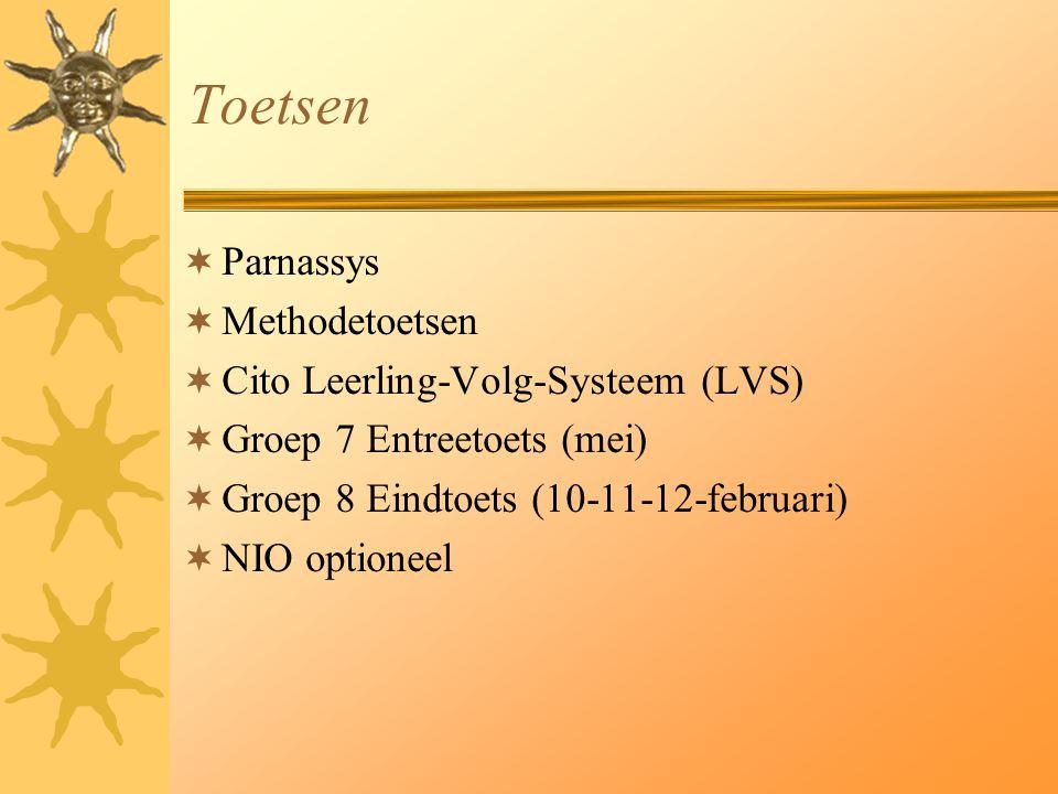 Toetsen Parnassys Methodetoetsen Cito Leerling-Volg-Systeem (LVS)