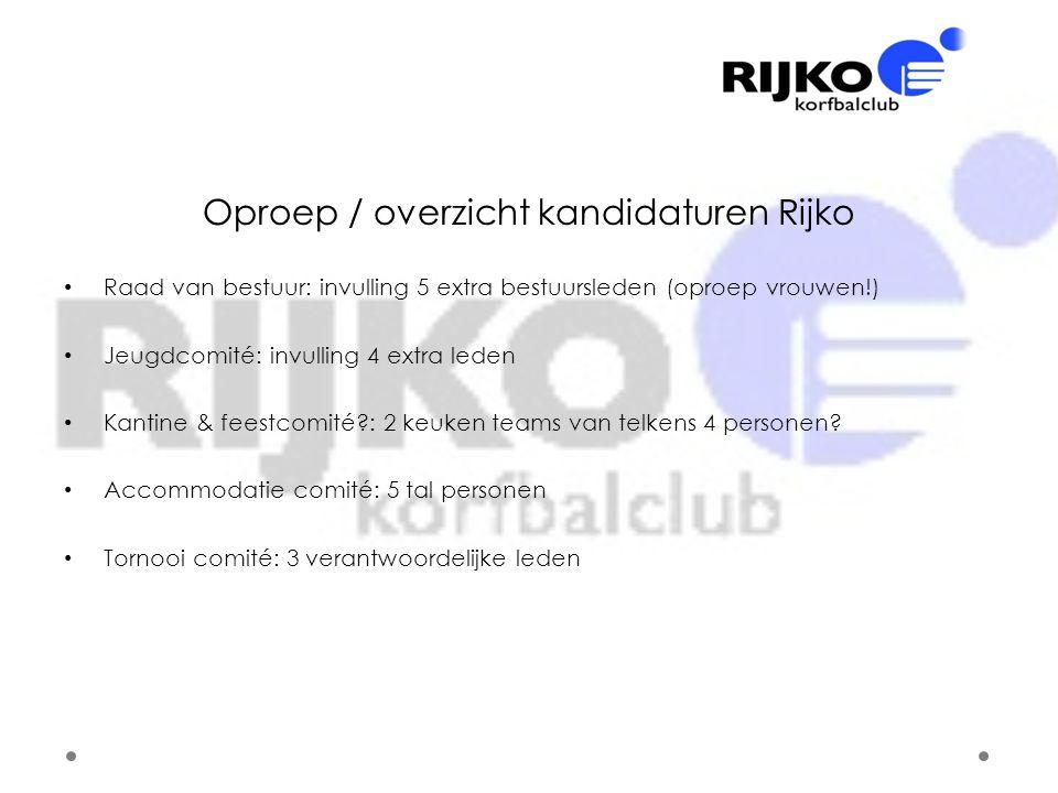 Oproep / overzicht kandidaturen Rijko
