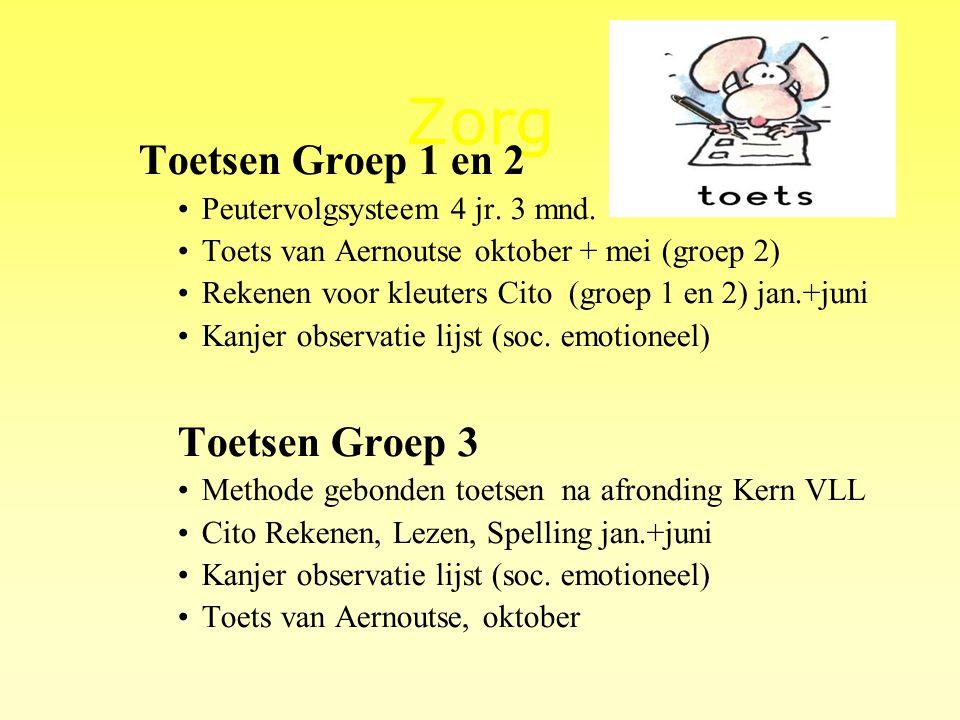 Zorg Toetsen Groep 1 en 2 Toetsen Groep 3