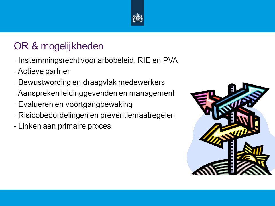 OR & mogelijkheden Instemmingsrecht voor arbobeleid, RIE en PVA
